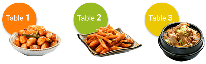 assign table number to each order
