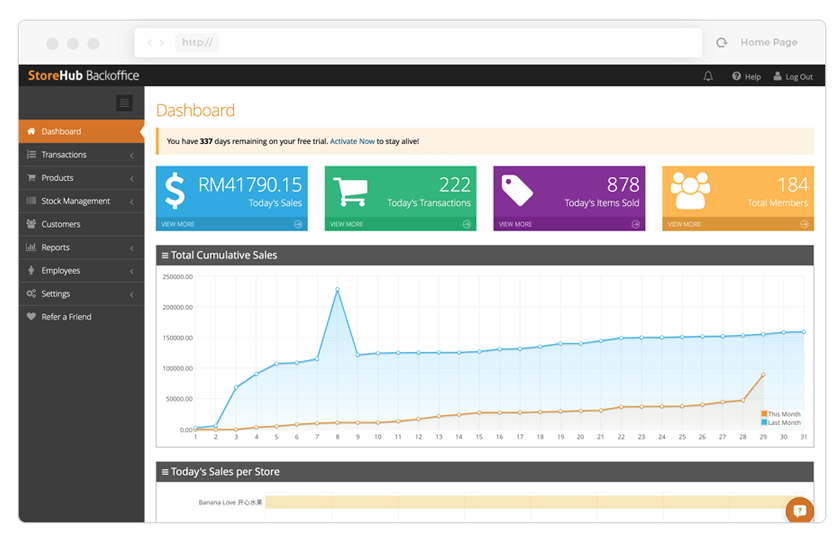 storehub backoffice dashboard from the web browser